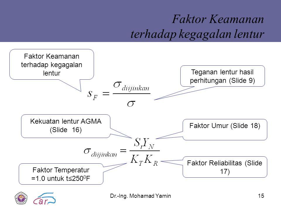 Dr.-Ing. Mohamad Yamin15 Faktor Keamanan terhadap kegagalan lentur Teganan lentur hasil perhitungan (Slide 9) Kekuatan lentur AGMA (Slide 16) Faktor K