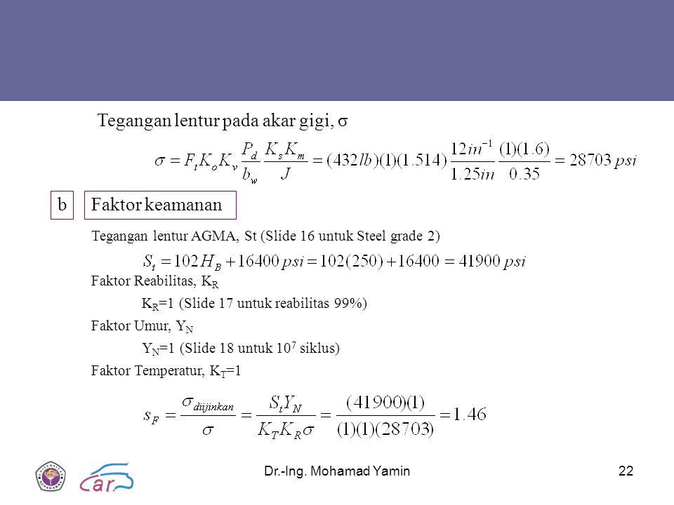 Dr.-Ing. Mohamad Yamin22 Tegangan lentur pada akar gigi, σ bFaktor keamanan Tegangan lentur AGMA, St (Slide 16 untuk Steel grade 2) K R =1 (Slide 17 u