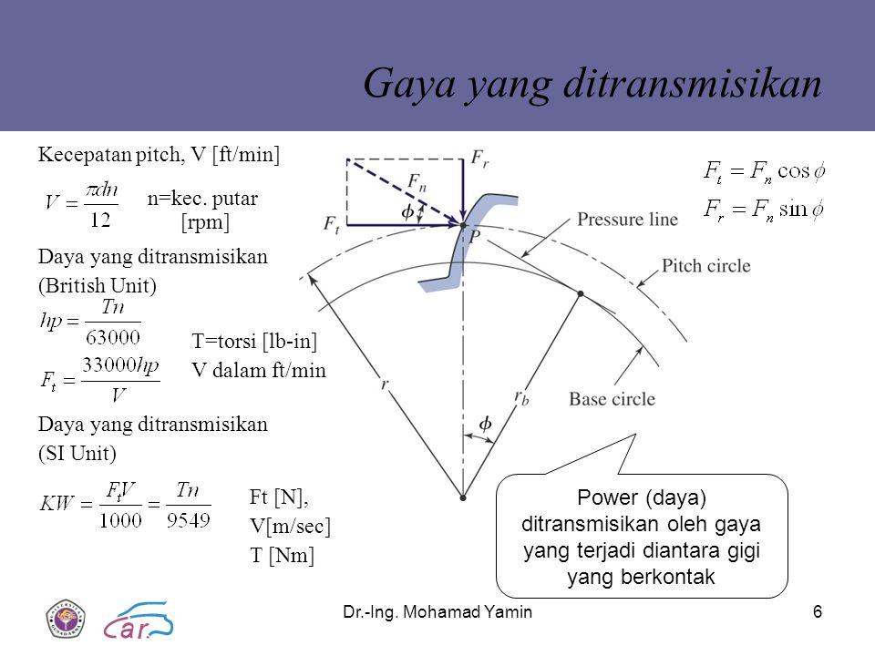 Dr.-Ing. Mohamad Yamin6 Gaya yang ditransmisikan Kecepatan pitch, V [ft/min] Daya yang ditransmisikan (British Unit) Daya yang ditransmisikan (SI Unit