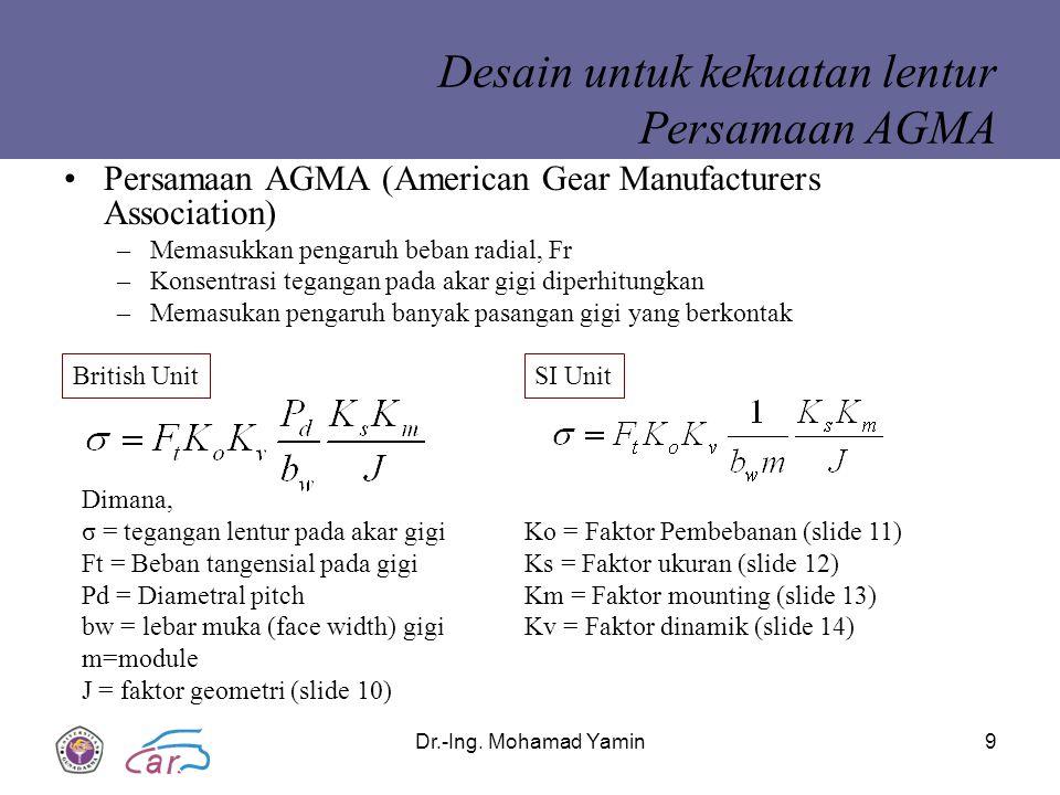 Dr.-Ing. Mohamad Yamin9 Desain untuk kekuatan lentur Persamaan AGMA Persamaan AGMA (American Gear Manufacturers Association) –Memasukkan pengaruh beba