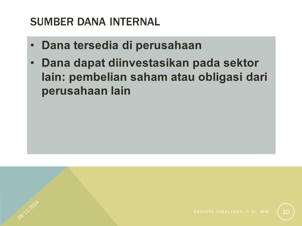 JENIS SAHAM Jenis saham Dari segi kemampuan dalam Hak Tagih/ Klaim Saham biasa Saham preferen 28/11/2014 RESISTA VIKALIANA, S.SI.