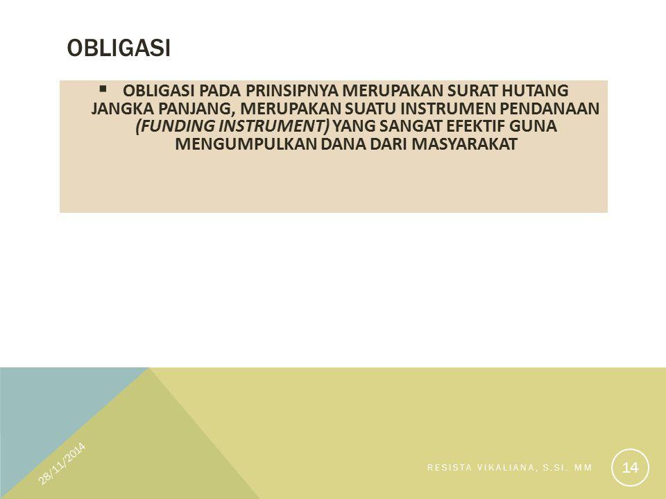 E-MAIL: KHOLIL@UNS.AC.ID 15 SAHAMOBLIGASI Bagian penyertaan dalam modal dasar PT.