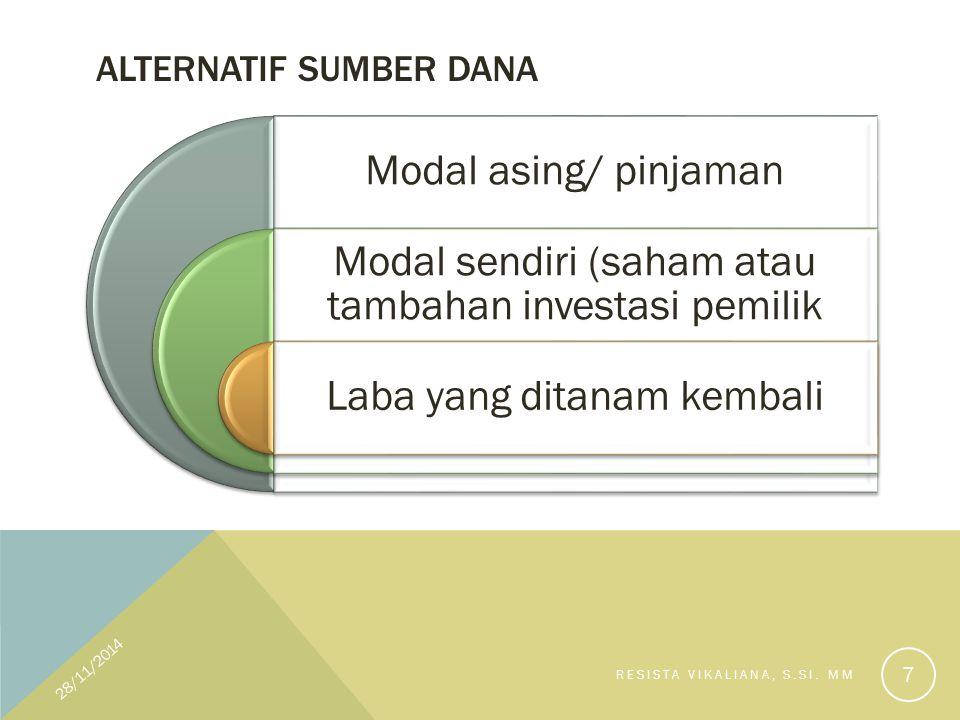 Sumber danaINTERNAL Dana tersedia di perusahaan.