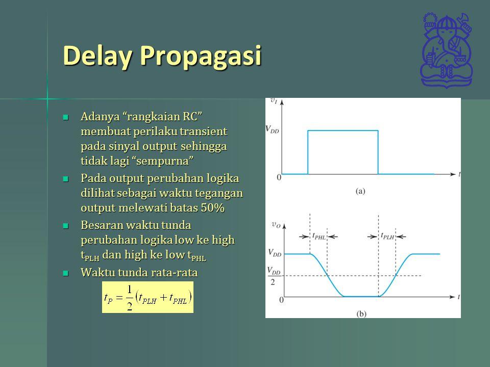 Delay Propagasi Adanya rangkaian RC membuat perilaku transient pada sinyal output sehingga tidak lagi sempurna Adanya rangkaian RC membuat perilaku transient pada sinyal output sehingga tidak lagi sempurna Pada output perubahan logika dilihat sebagai waktu tegangan output melewati batas 50% Pada output perubahan logika dilihat sebagai waktu tegangan output melewati batas 50% Besaran waktu tunda perubahan logika low ke high t PLH dan high ke low t PHL Besaran waktu tunda perubahan logika low ke high t PLH dan high ke low t PHL Waktu tunda rata-rata Waktu tunda rata-rata