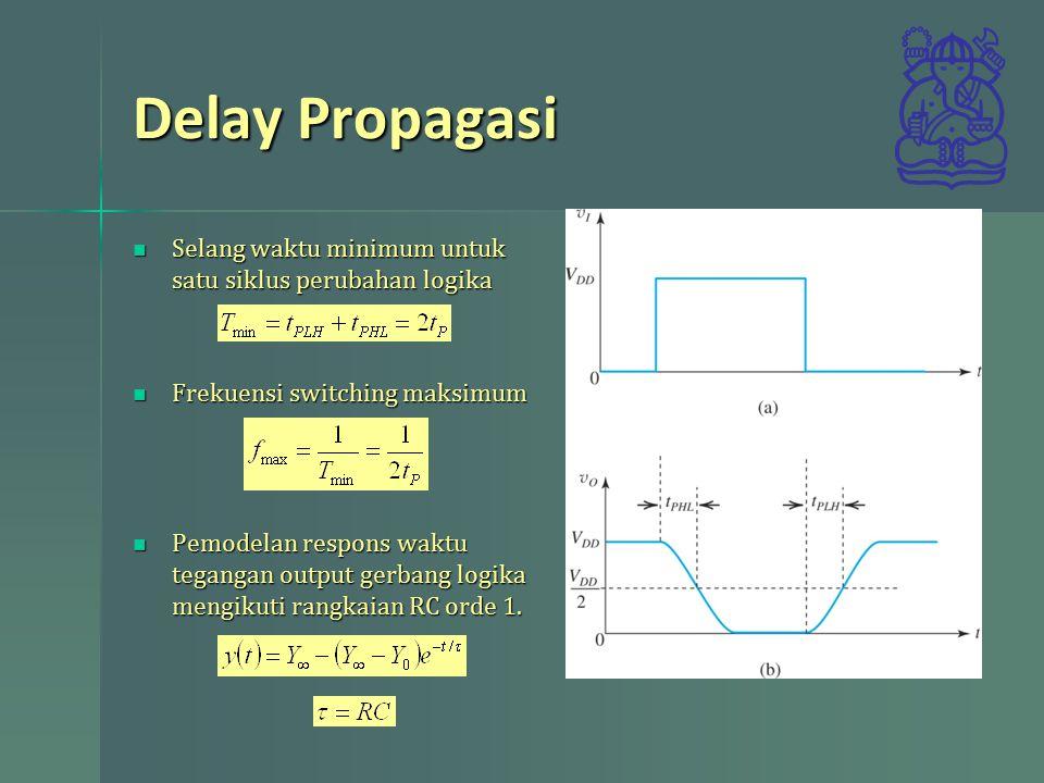 Delay Propagasi Selang waktu minimum untuk satu siklus perubahan logika Selang waktu minimum untuk satu siklus perubahan logika Frekuensi switching maksimum Frekuensi switching maksimum Pemodelan respons waktu tegangan output gerbang logika mengikuti rangkaian RC orde 1.