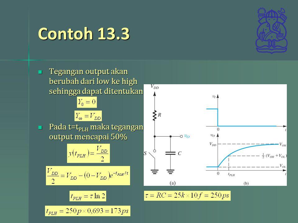 Contoh 13.3 Tegangan output akan berubah dari low ke high sehingga dapat ditentukan Tegangan output akan berubah dari low ke high sehingga dapat ditentukan Pada t=t PLH maka tegangan output mencapai 50% Pada t=t PLH maka tegangan output mencapai 50%