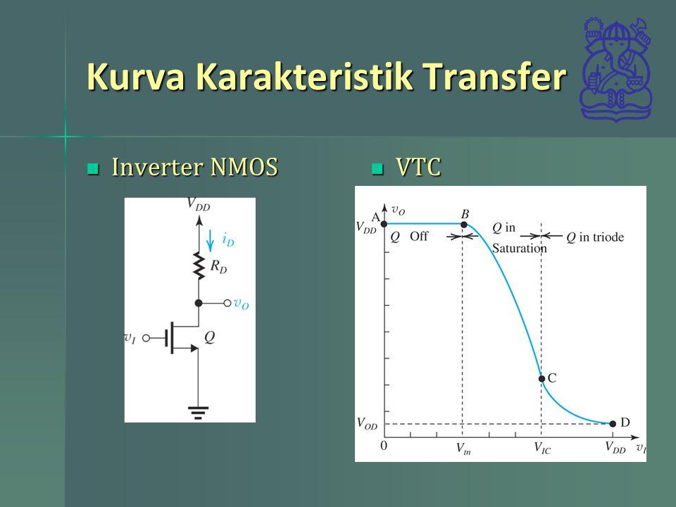 Contoh 13.1 Untuk slope -1 Saat tegangan input dan output sama Bila tegangan input terus diperbesar, transistor memasuki keadaan trioda