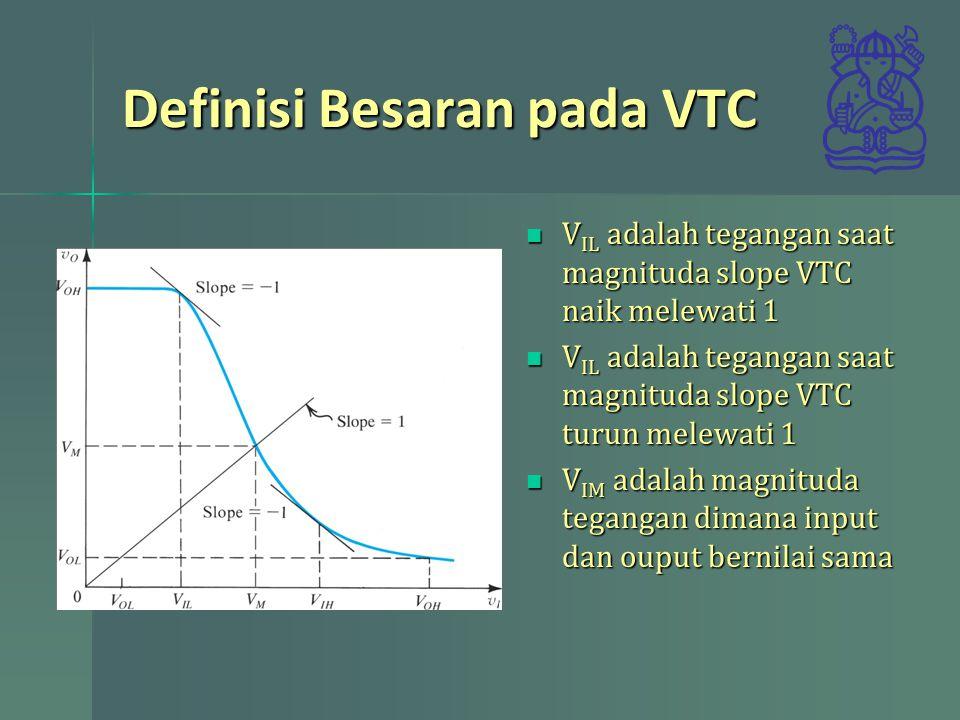 Definisi Besaran pada VTC V IL adalah tegangan saat magnituda slope VTC naik melewati 1 V IL adalah tegangan saat magnituda slope VTC naik melewati 1 V IL adalah tegangan saat magnituda slope VTC turun melewati 1 V IL adalah tegangan saat magnituda slope VTC turun melewati 1 V IM adalah magnituda tegangan dimana input dan ouput bernilai sama V IM adalah magnituda tegangan dimana input dan ouput bernilai sama