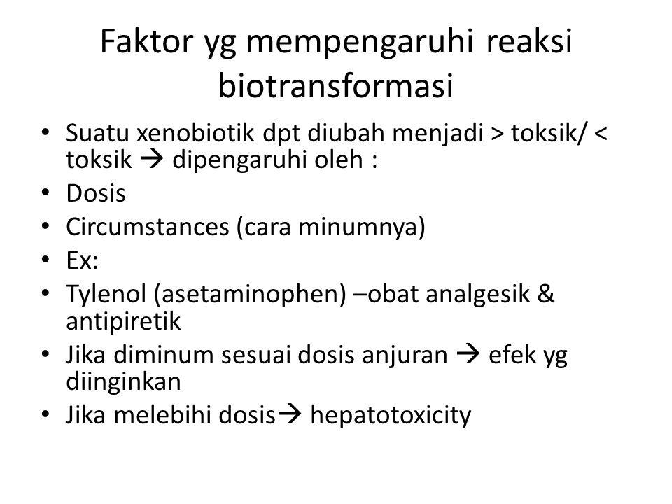 Faktor yg mempengaruhi reaksi biotransformasi Suatu xenobiotik dpt diubah menjadi > toksik/ < toksik  dipengaruhi oleh : Dosis Circumstances (cara minumnya) Ex: Tylenol (asetaminophen) –obat analgesik & antipiretik Jika diminum sesuai dosis anjuran  efek yg diinginkan Jika melebihi dosis  hepatotoxicity