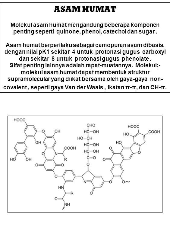 KEMAMPUAN ASAM HUMAT MEMBENTUK KHELATE Adanya gugusan karboksilat dan fenolat mengakibatkan asam humat mampu membentuk kompleks dengan ion-ion seperti Mg2+, Ca2+, Fe2+ dan Fe3+.