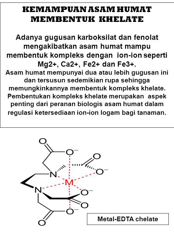 ASAM HUMAT: ADSORPSI - DESORPSI NPK Asam humat mempunyai kemampuan untuk reaksi adsorption-desorption nitrogen,phosphorus dan kalium pada berbagai kondisi pH.