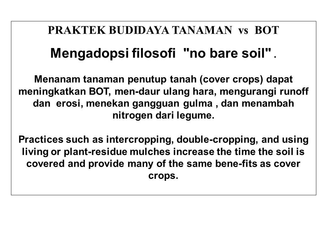 PRAKTEK BUDIDAYA TANAMAN vs BOT Mengadopsi filosofi no bare soil .