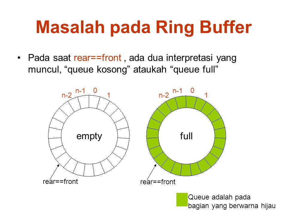 """Masalah pada Ring Buffer Pada saat rear==front, ada dua interpretasi yang muncul, """"queue kosong"""" ataukah """"queue full"""" full 0 1 n-1 n-2 rear==front emp"""