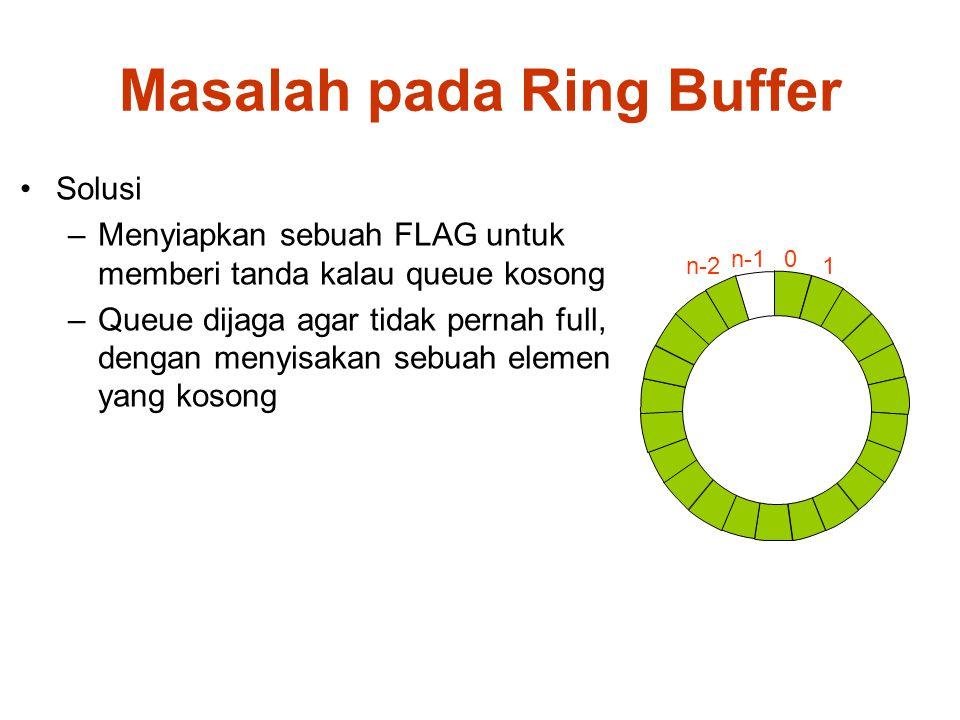 Masalah pada Ring Buffer Solusi –Menyiapkan sebuah FLAG untuk memberi tanda kalau queue kosong –Queue dijaga agar tidak pernah full, dengan menyisakan