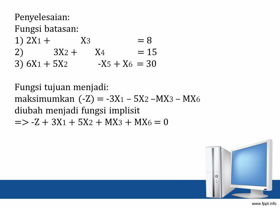 Penyelesaian: Fungsi batasan: 1) 2X 1 + X 3 = 8 2) 3X 2 + X 4 = 15 3) 6X 1 + 5X 2 -X 5 + X 6 = 30 Fungsi tujuan menjadi: maksimumkan (-Z) = -3X 1 – 5X