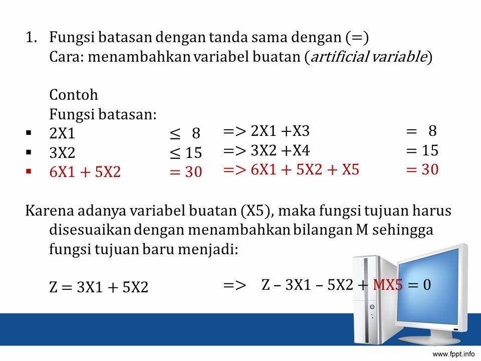1.Fungsi batasan dengan tanda sama dengan (=) Cara: menambahkan variabel buatan (artificial variable) Contoh Fungsi batasan:  2X1 ≤ 8  3X2 ≤ 15  6X