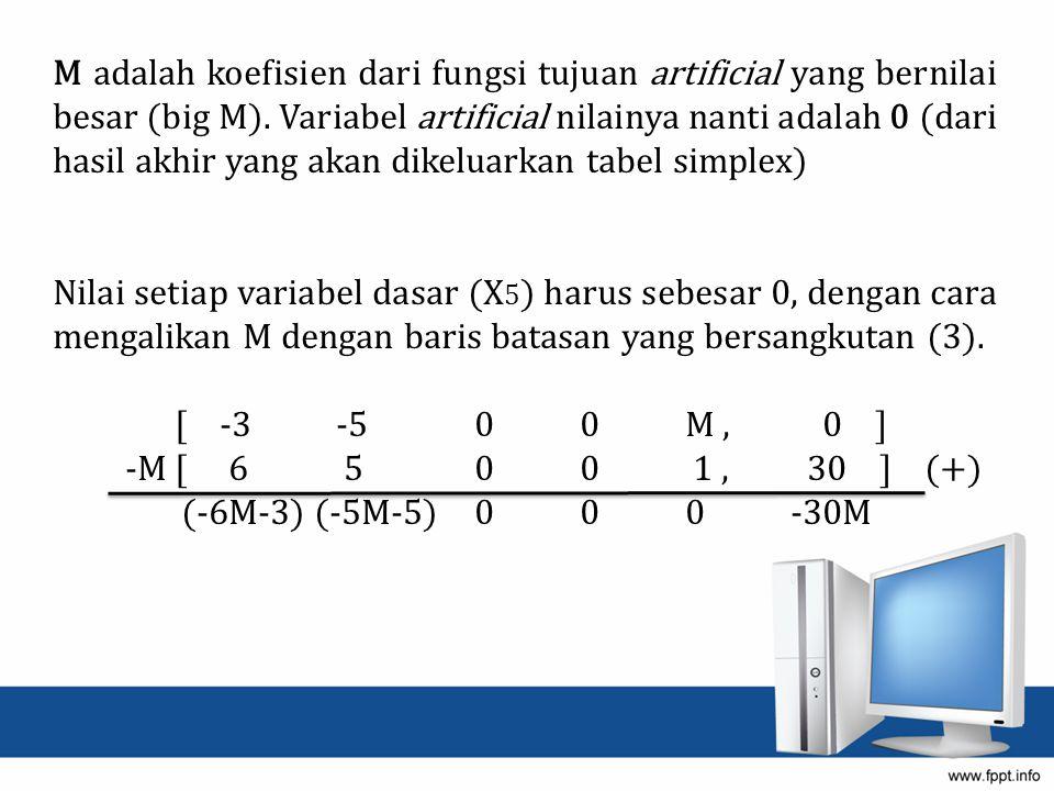 M adalah koefisien dari fungsi tujuan artificial yang bernilai besar (big M). Variabel artificial nilainya nanti adalah 0 (dari hasil akhir yang akan