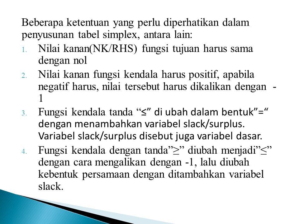 Beberapa ketentuan yang perlu diperhatikan dalam penyusunan tabel simplex, antara lain: 1. Nilai kanan(NK/RHS) fungsi tujuan harus sama dengan nol 2.