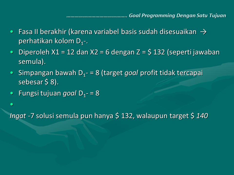 …………………………………….. Goal Programming Dengan Satu Tujuan Fasa II berakhir (karena variabel basis sudah disesuaikan → perhatikan kolom D 1 -.Fasa II berakh