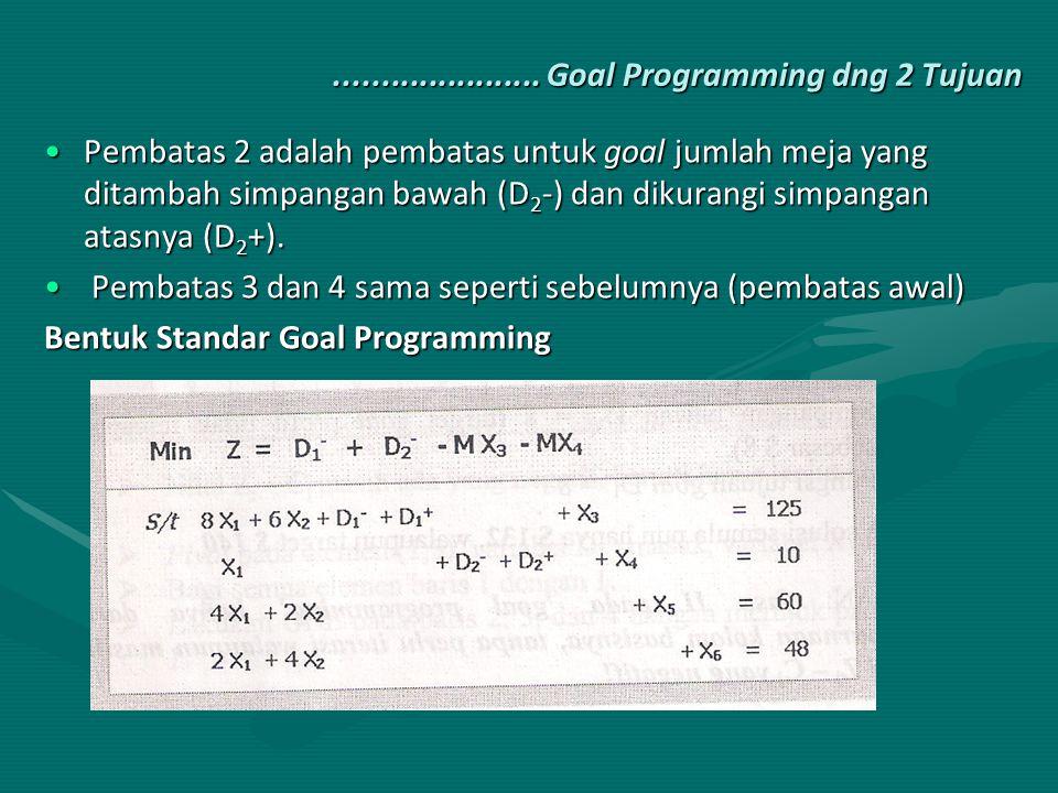 ...................... Goal Programming dng 2 Tujuan Pembatas 2 adalah pembatas untuk goal jumlah meja yang ditambah simpangan bawah (D 2 -) dan dikur
