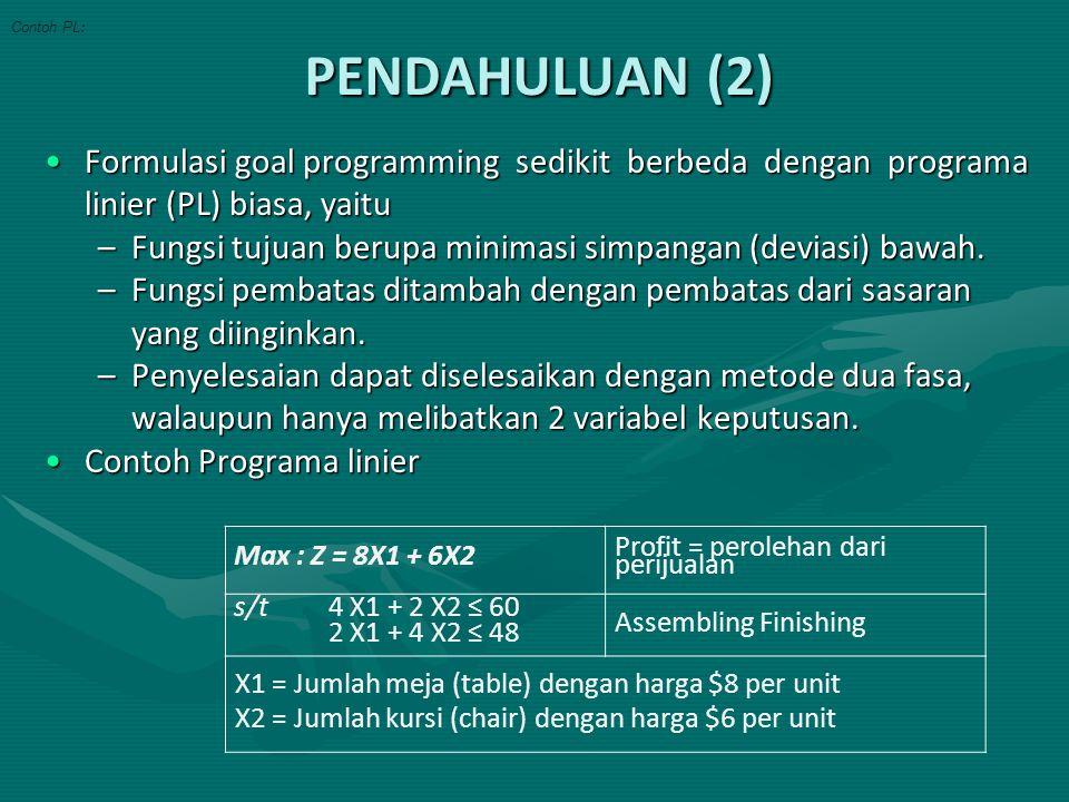 PENDAHULUAN (2) Formulasi goal programming sedikit berbeda dengan programa linier (PL) biasa, yaituFormulasi goal programming sedikit berbeda dengan p