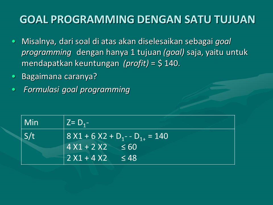 GOAL PROGRAMMING DENGAN SATU TUJUAN Misalnya, dari soal di atas akan diselesaikan sebagai goal programming dengan hanya 1 tujuan (goal) saja, yaitu un
