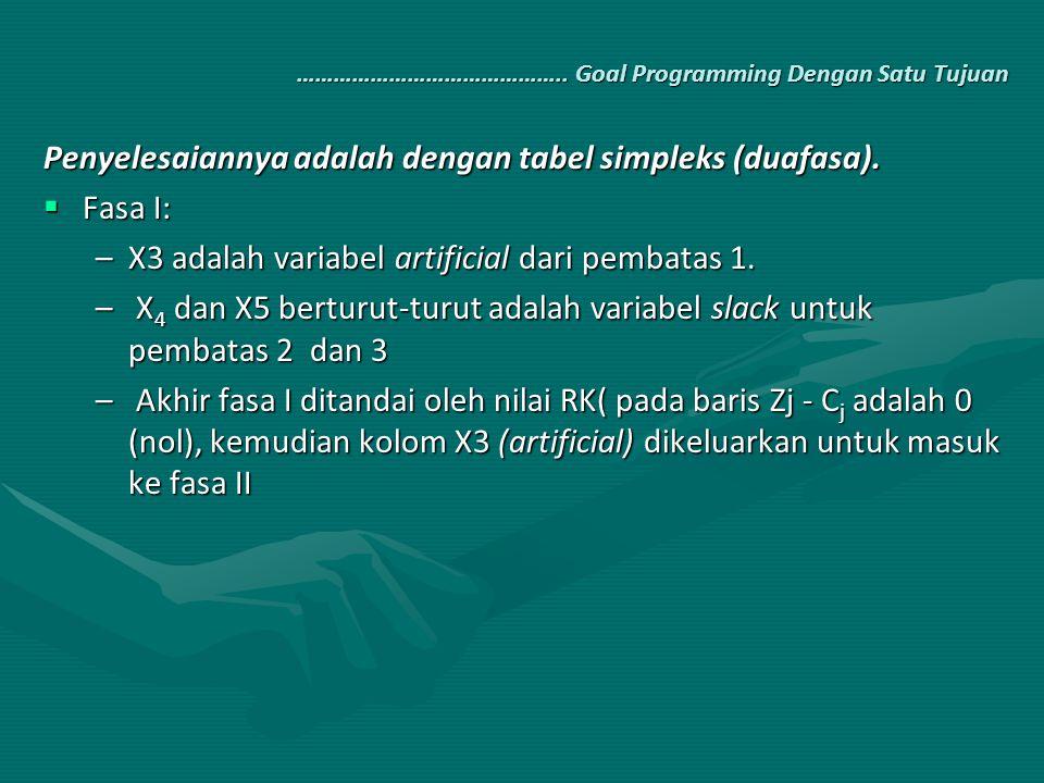 …………………………………….. Goal Programming Dengan Satu Tujuan Penyelesaiannya adalah dengan tabel simpleks (duafasa).  Fasa I: –X3 adalah variabel artificial