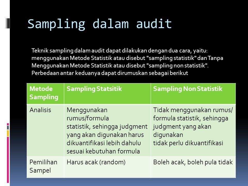Sampling dalam audit Metode Sampling Sampling StatsitikSampling Non Statistik AnalisisMenggunakan rumus/formula statistik, sehingga judgment yang akan