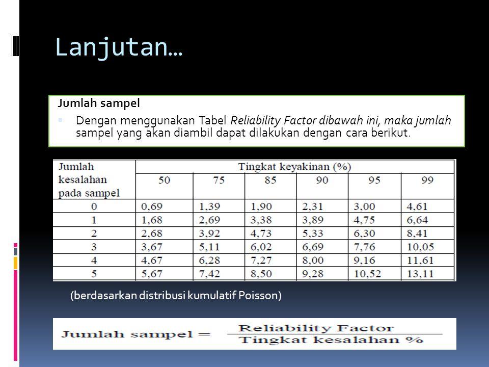 Lanjutan… Jumlah sampel  Dengan menggunakan Tabel Reliability Factor dibawah ini, maka jumlah sampel yang akan diambil dapat dilakukan dengan cara be