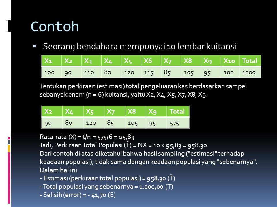 Langkah-langlah dalam acceptance sampling Contoh L.