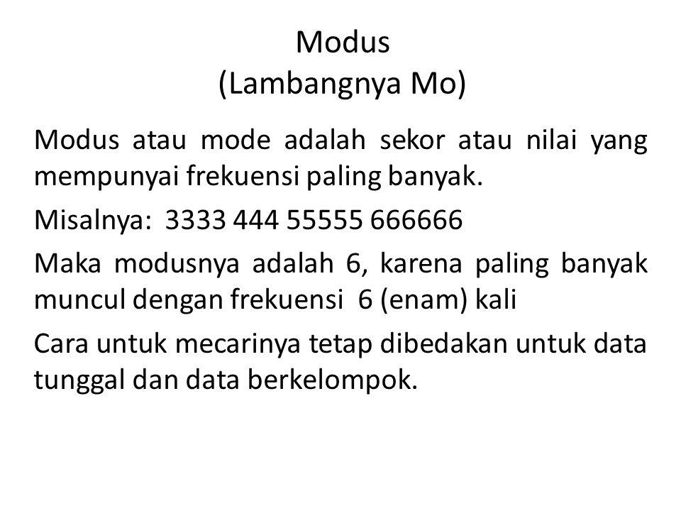 Modus (Lambangnya Mo) Modus atau mode adalah sekor atau nilai yang mempunyai frekuensi paling banyak. Misalnya: 3333 444 55555 666666 Maka modusnya ad