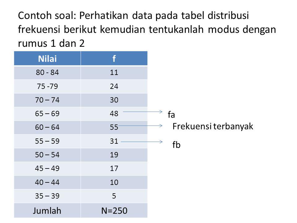 Contoh soal: Perhatikan data pada tabel distribusi frekuensi berikut kemudian tentukanlah modus dengan rumus 1 dan 2 Nilaif 80 - 8411 75 -7924 70 – 74