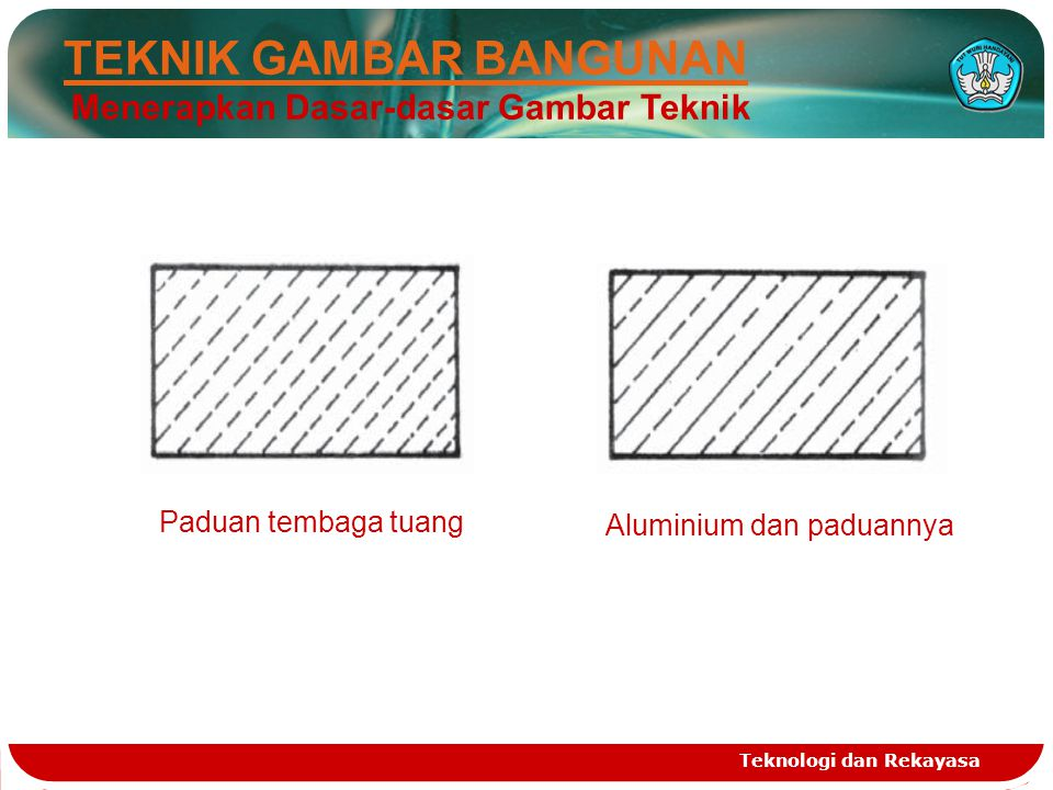 Teknologi dan Rekayasa TEKNIK GAMBAR BANGUNAN Menerapkan Dasar-dasar Gambar Teknik Aluminium dan paduannya Paduan tembaga tuang