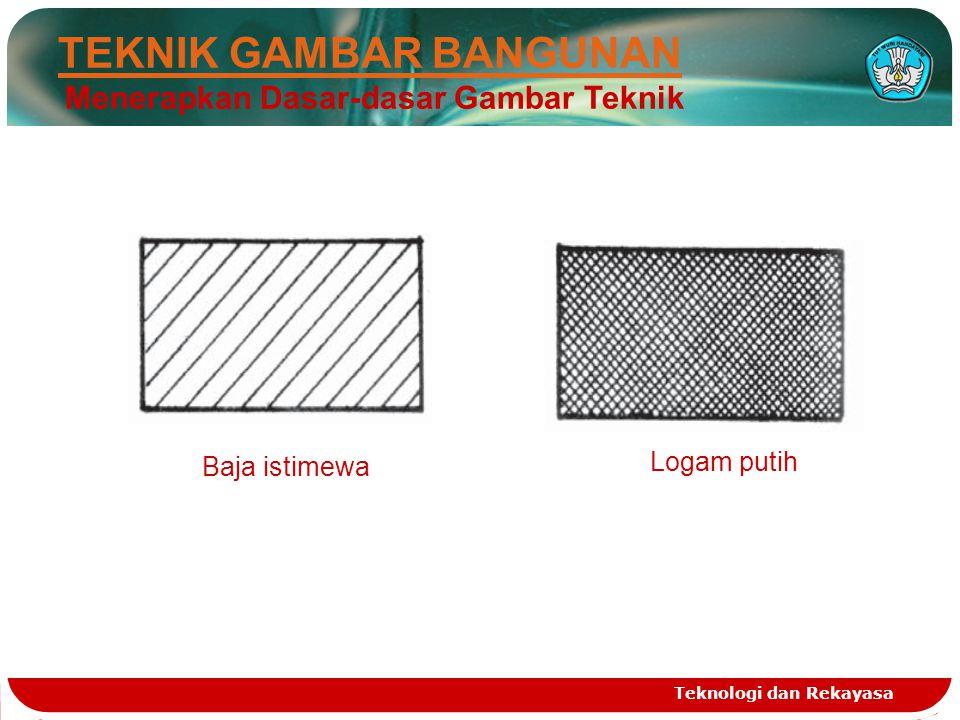 Teknologi dan Rekayasa TEKNIK GAMBAR BANGUNAN Menerapkan Dasar-dasar Gambar Teknik Logam putih Baja istimewa