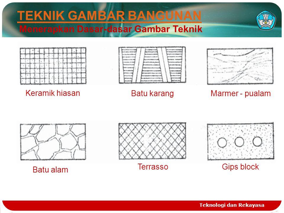 Teknologi dan Rekayasa TEKNIK GAMBAR BANGUNAN Menerapkan Dasar-dasar Gambar Teknik Keramik hiasan Batu karangMarmer - pualam Batu alam TerrassoGips bl