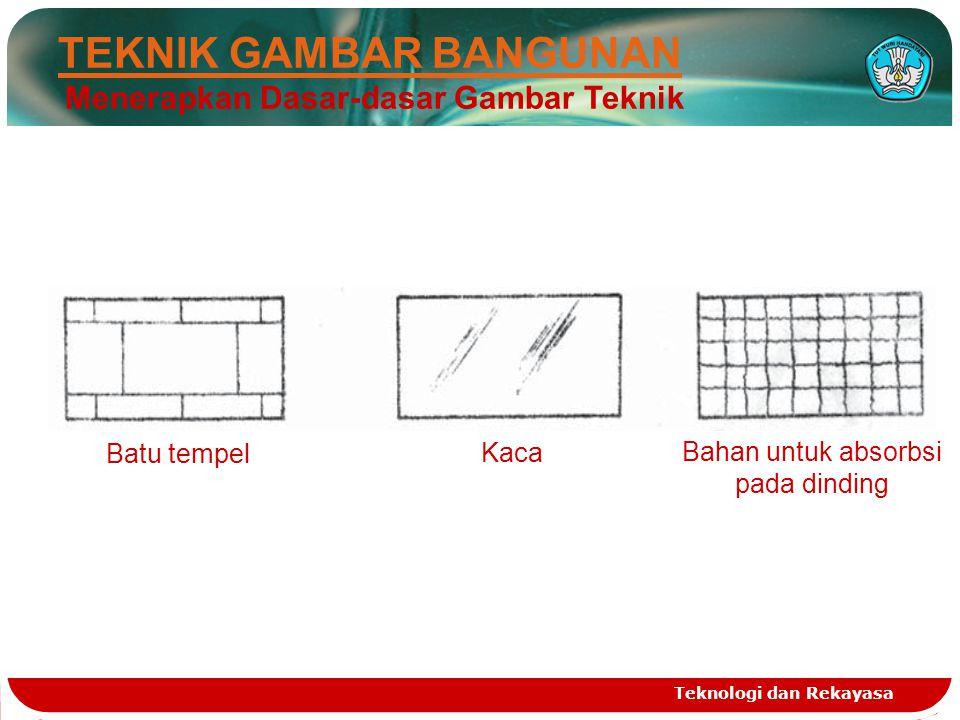 Teknologi dan Rekayasa TEKNIK GAMBAR BANGUNAN Menerapkan Dasar-dasar Gambar Teknik Batu tempel Kaca Bahan untuk absorbsi pada dinding