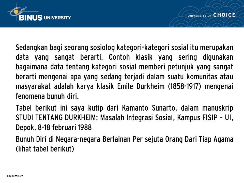 Bina Nusantara Sedangkan bagi seorang sosiolog kategori-kategori sosial itu merupakan data yang sangat berarti.