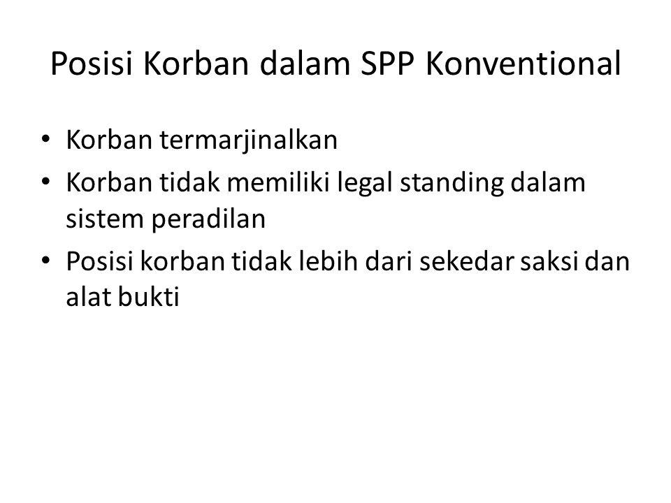 SPP Rezim Perlindungan Korban Merupakan pergeseran paradigma SPP dari offender oriented menjadi victim oriented Masalahnya adalah apakah SPP sudah diwadahi oleh sejumlah regulasi yang memadai?