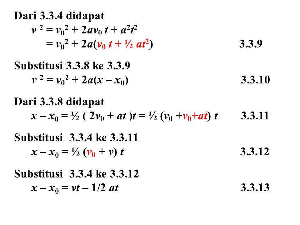 Dari 3.3.4 didapat v 2 = v 0 2 + 2av 0 t + a 2 t 2 = v 0 2 + 2a(v 0 t + ½ at 2 ) 3.3.9 Substitusi 3.3.8 ke 3.3.9 v 2 = v 0 2 + 2a(x – x 0 ) 3.3.10 Dari 3.3.8 didapat x – x 0 = ½ ( 2v 0 + at )t = ½ (v 0 +v 0 +at) t 3.3.11 Substitusi 3.3.4 ke 3.3.11 x – x 0 = ½ (v 0 + v) t 3.3.12 Substitusi 3.3.4 ke 3.3.12 x – x 0 = vt – 1/2 at 3.3.13