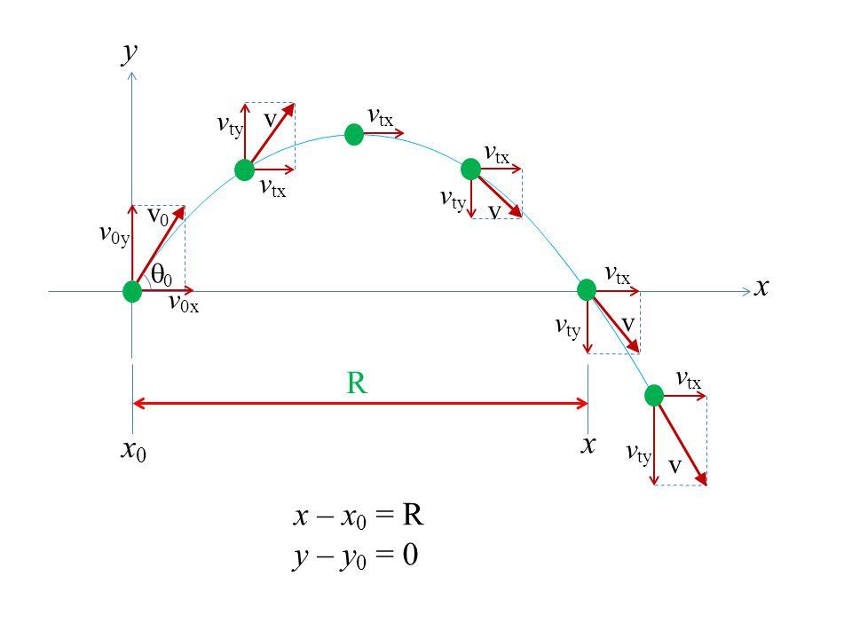 x y 00 v 0x v 0y v0v0 v ty v tx v v ty v v tx v v ty v tx v R x0x0 x x – x 0 = R y – y 0 = 0