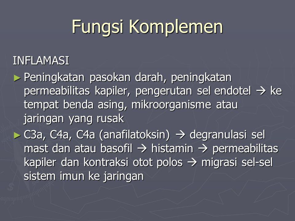 Fungsi Komplemen INFLAMASI ► Peningkatan pasokan darah, peningkatan permeabilitas kapiler, pengerutan sel endotel  ke tempat benda asing, mikroorgani