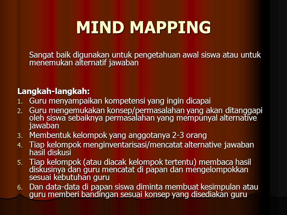 MIND MAPPING Sangat baik digunakan untuk pengetahuan awal siswa atau untuk menemukan alternatif jawaban Langkah-langkah: 1.