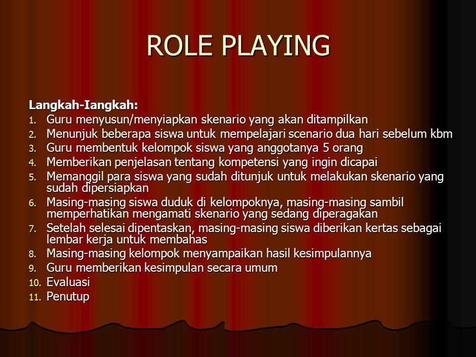 ROLE PLAYING Langkah-Iangkah: 1.Guru menyusun/menyiapkan skenario yang akan ditampilkan 2.
