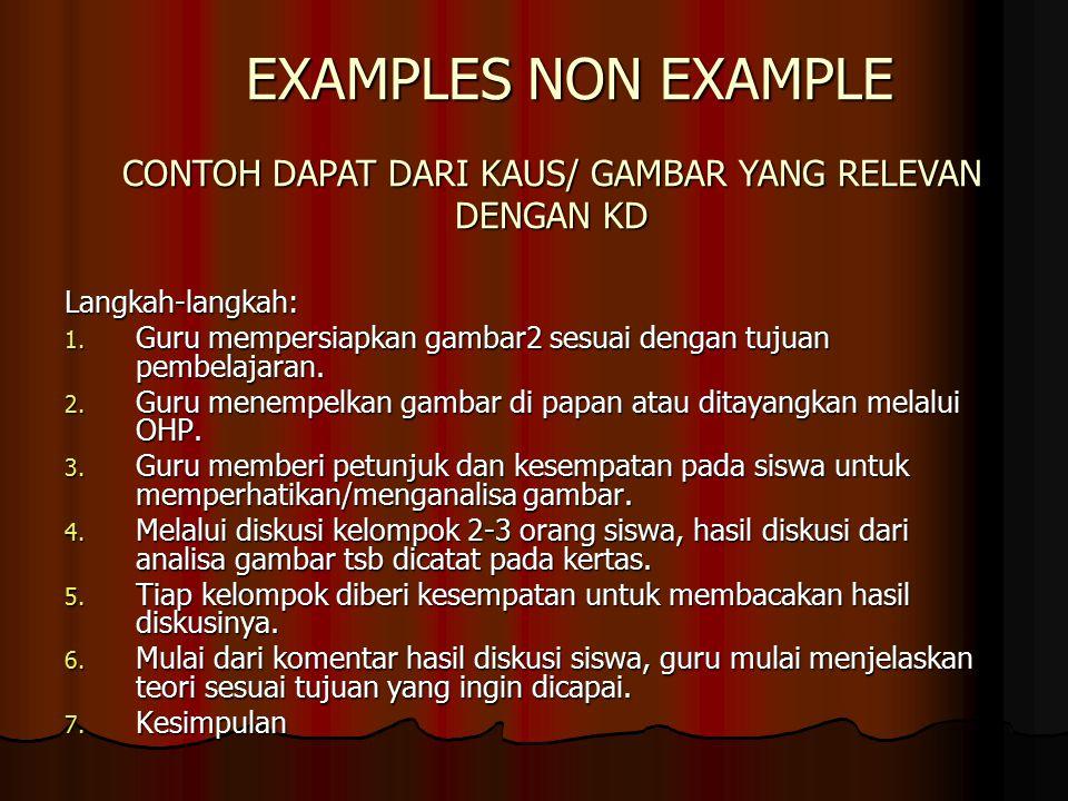 EXAMPLES NON EXAMPLE Langkah-langkah: 1.