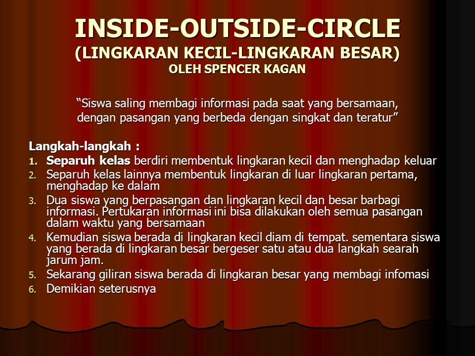 INSIDE-OUTSIDE-CIRCLE (LINGKARAN KECIL-LINGKARAN BESAR) OLEH SPENCER KAGAN Siswa saling membagi informasi pada saat yang bersamaan, dengan pasangan yang berbeda dengan singkat dan teratur Langkah-langkah : 1.