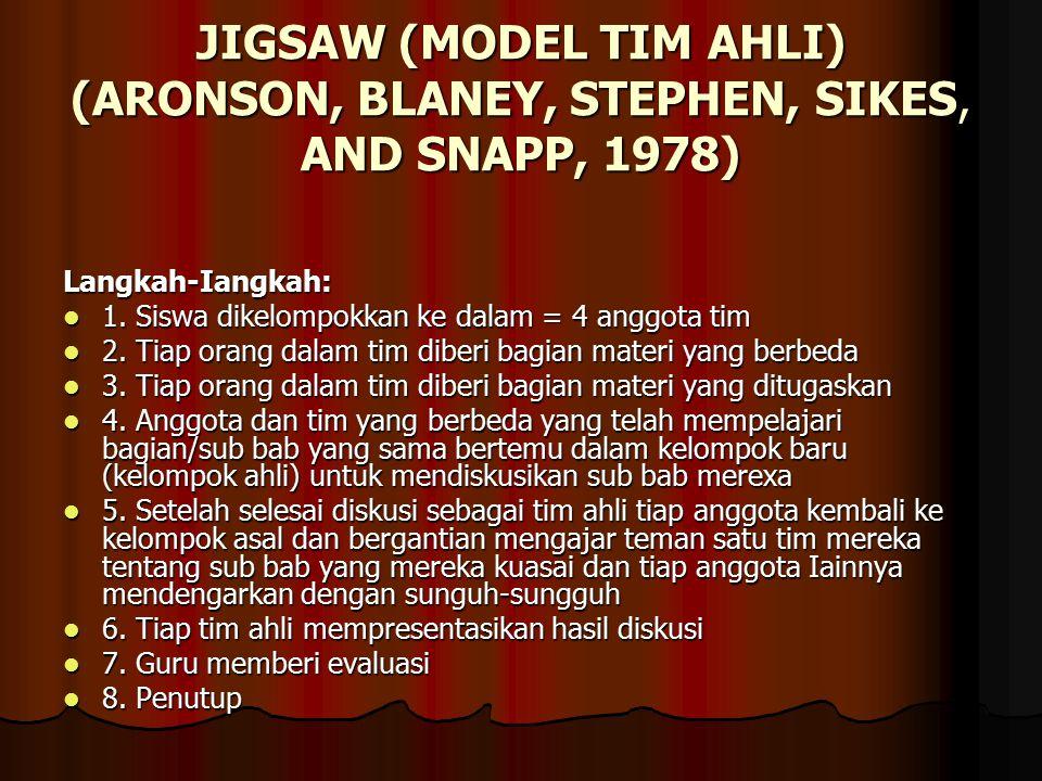 JIGSAW (MODEL TIM AHLI) (ARONSON, BLANEY, STEPHEN, SIKES, AND SNAPP, 1978) Langkah-Iangkah: 1.
