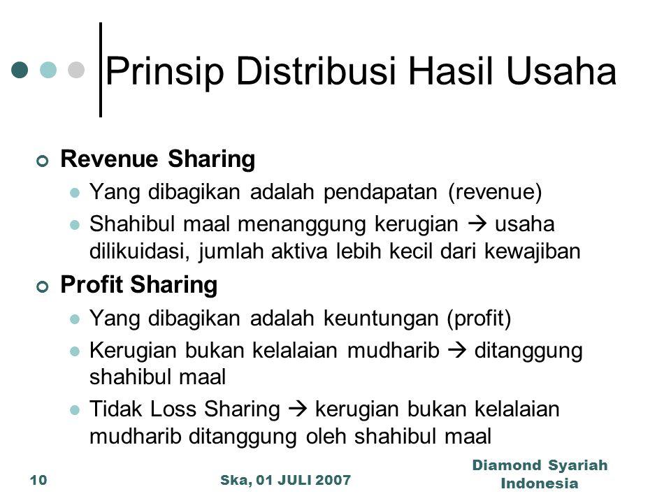 Ska, 01 JULI 2007 Diamond Syariah Indonesia 10 Prinsip Distribusi Hasil Usaha Revenue Sharing Yang dibagikan adalah pendapatan (revenue) Shahibul maal