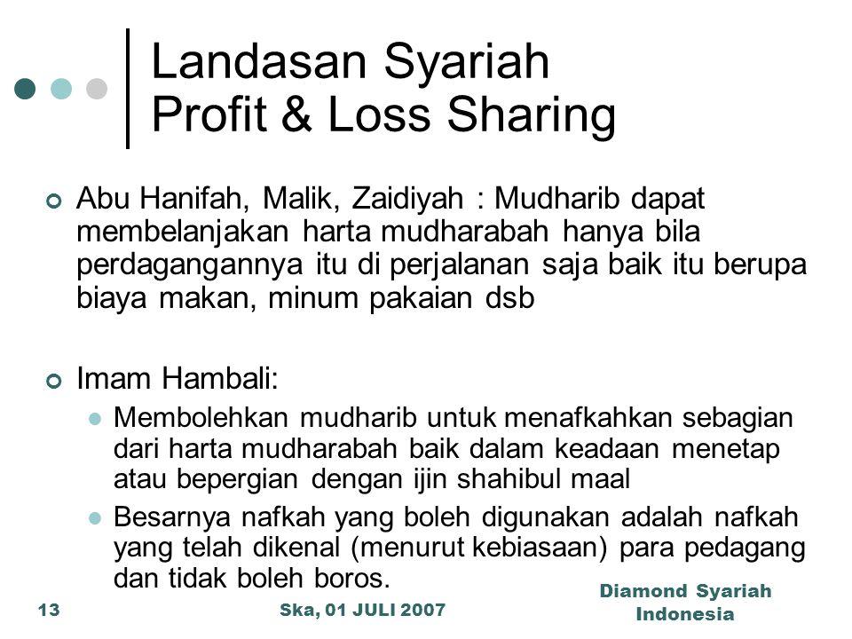 Ska, 01 JULI 2007 Diamond Syariah Indonesia 13 Landasan Syariah Profit & Loss Sharing Abu Hanifah, Malik, Zaidiyah : Mudharib dapat membelanjakan hart
