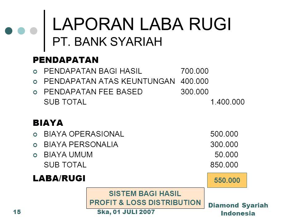 Ska, 01 JULI 2007 Diamond Syariah Indonesia 15 LAPORAN LABA RUGI PT. BANK SYARIAH PENDAPATAN PENDAPATAN BAGI HASIL 700.000 PENDAPATAN ATAS KEUNTUNGAN4