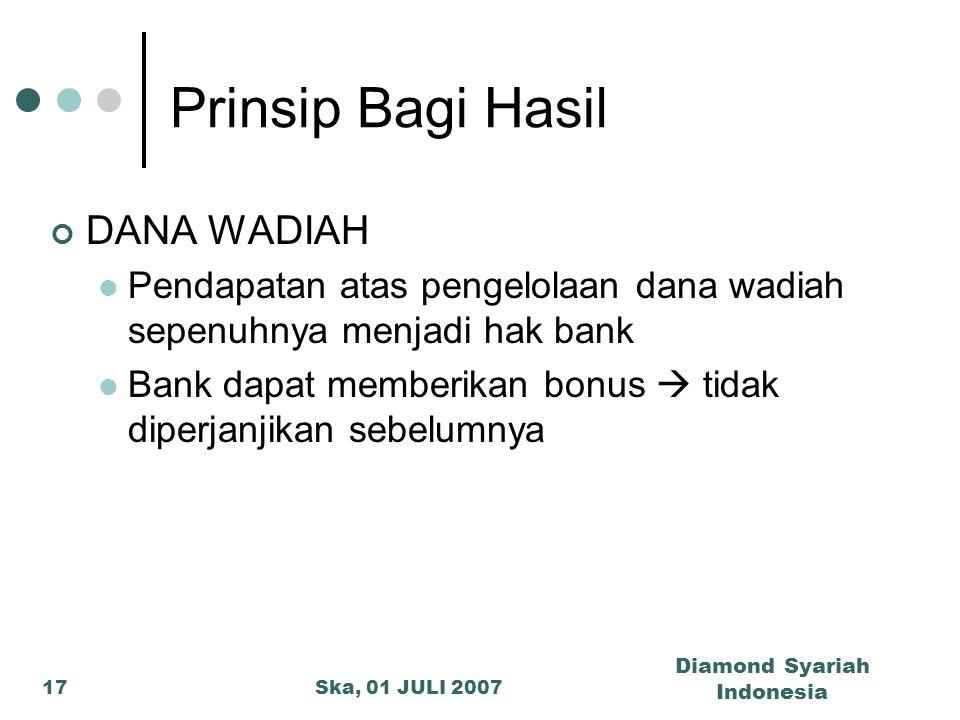 Ska, 01 JULI 2007 Diamond Syariah Indonesia 17 Prinsip Bagi Hasil DANA WADIAH Pendapatan atas pengelolaan dana wadiah sepenuhnya menjadi hak bank Bank